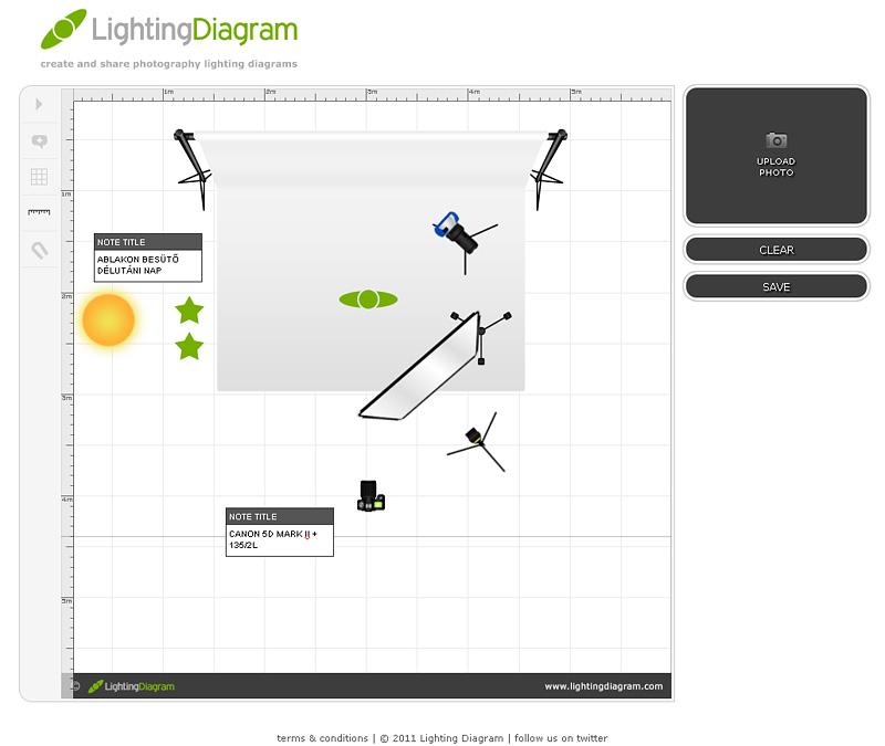 Hasznos eszköz fotósoknak: a világítási diagram