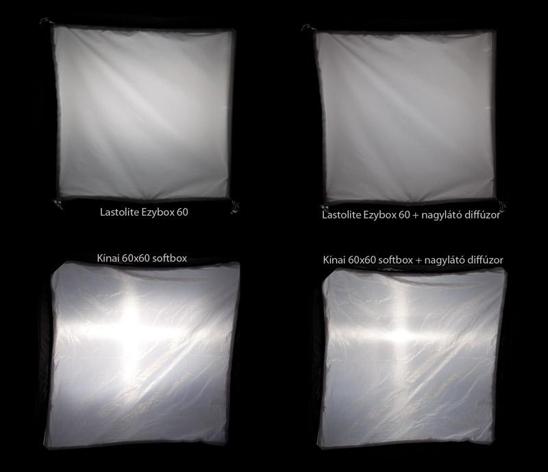 6a135d9215c5 Teszt: Lastolite vakukiegészítők - FotóSarok Blog