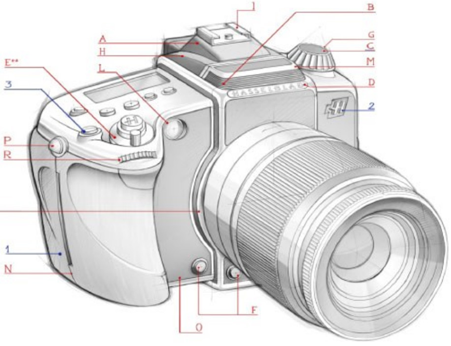 Luxus a köbön – Hasselblad és Leica