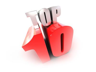 Top 10 poszt 2013-ban
