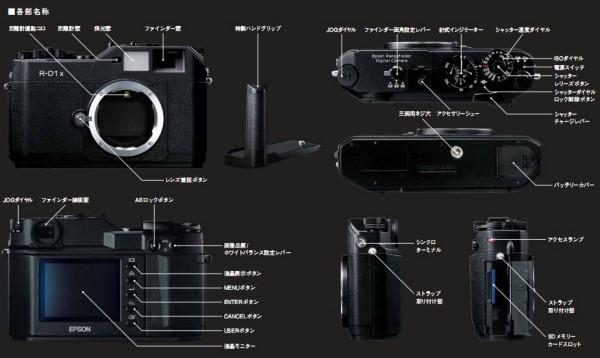 Epson R-D1x digitális távmérős gép a 2000-es évek közepéről. Ezt is valójában a Cosina gyártotta az Epsonnak