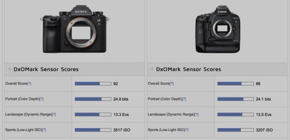 DXO: A világ egyik legjobb kamerája lett a Sony A9