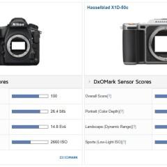 A Hasselblad MILC letaszította a trónról a Nikon D850-et