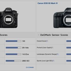 DxO: Rekorder a D850!