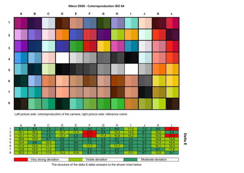 nikd850_Color-1-1024x724