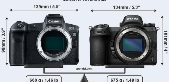 A Canon EOS R-ről, és a mirrorlessről
