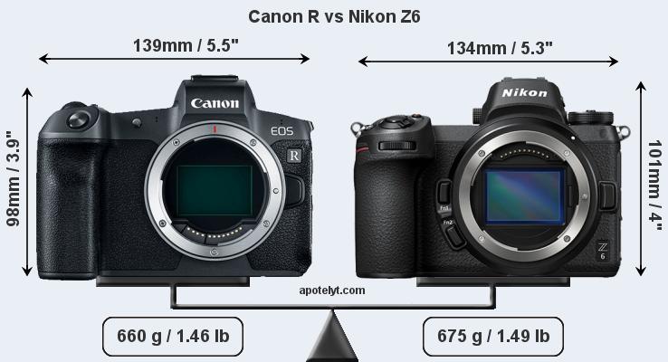 canon-r-vs-nikon-z6-front-a