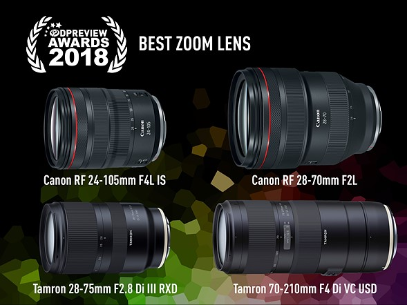 awards-best-zoom-lens-list-2018