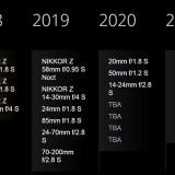 A Nikon se tétlenkedik mirrorless fronton