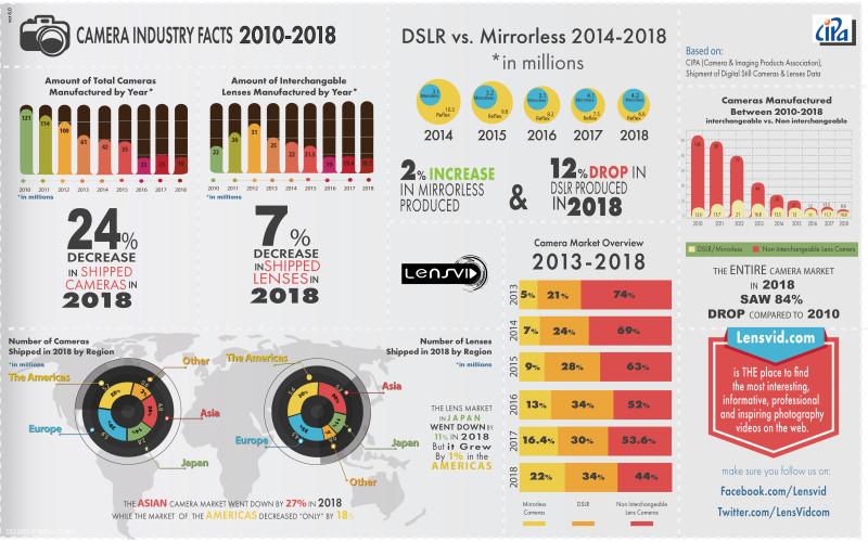 Infographics2018_5000-1