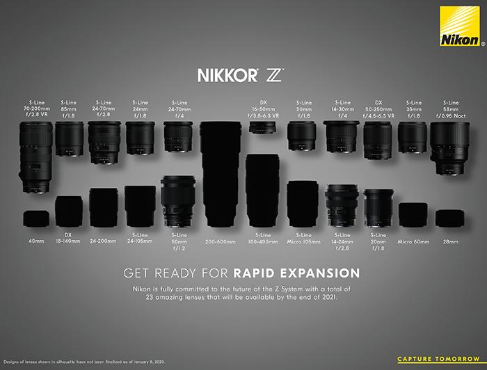 Roadmap-Nikkor-Z-Expansion-Kopie